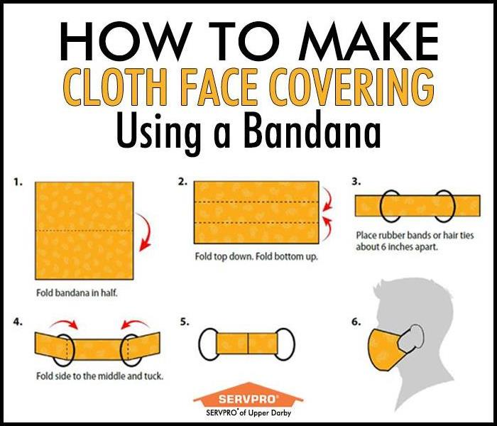 Instructions on how to make a face mask using a bandanna